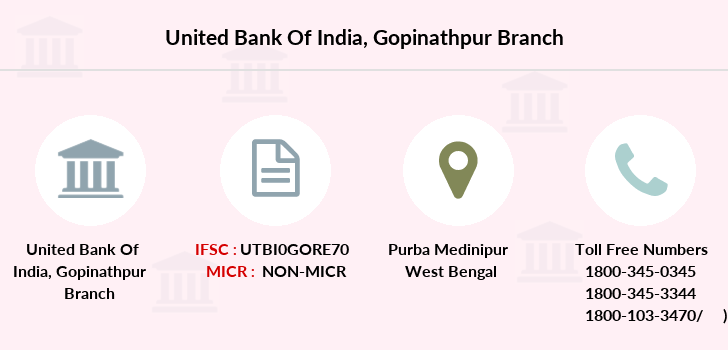 United-bank-of-india Gopinathpur branch