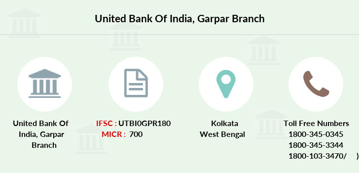 United-bank-of-india Garpar branch