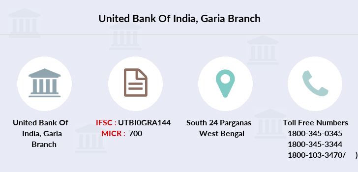 United-bank-of-india Garia branch