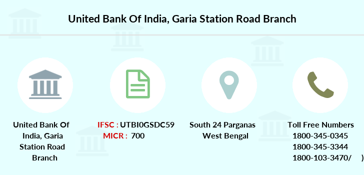 United-bank-of-india Garia-station-road branch