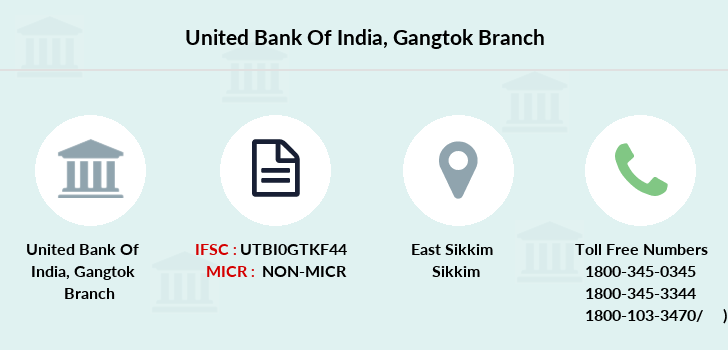 United-bank-of-india Gangtok branch