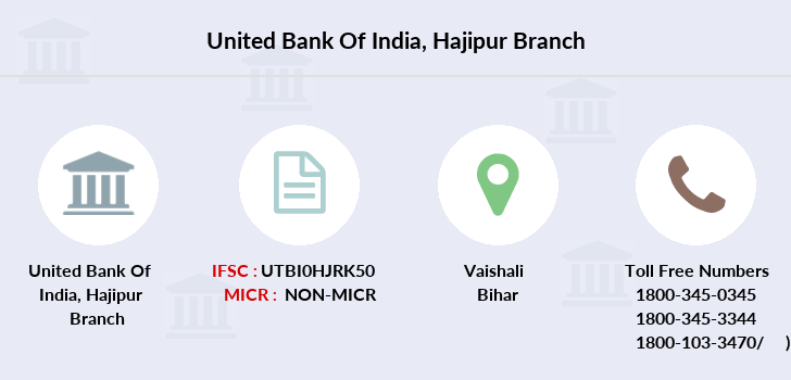 United-bank-of-india Hajipur branch