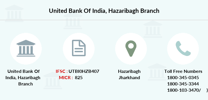 United-bank-of-india Hazaribagh branch