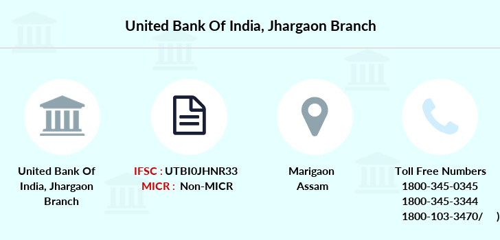 United-bank-of-india Jhargaon branch
