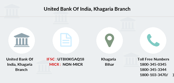 United-bank-of-india Khagaria branch
