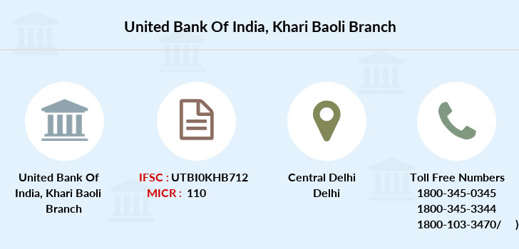 United-bank-of-india Khari-baoli branch