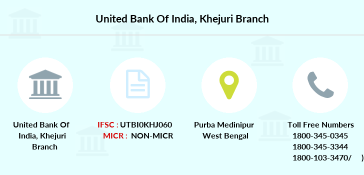 United-bank-of-india Khejuri branch