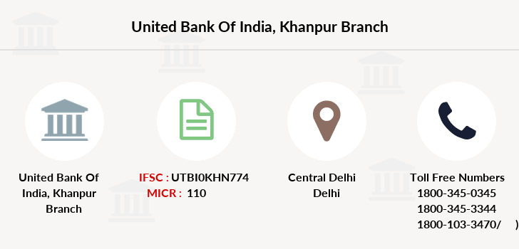 United-bank-of-india Khanpur branch