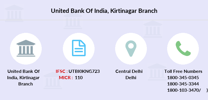 United-bank-of-india Kirtinagar branch