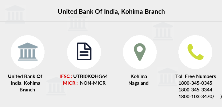 United-bank-of-india Kohima branch