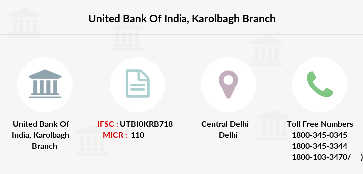United-bank-of-india Karolbagh branch