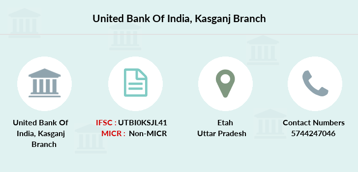 United-bank-of-india Kasganj branch