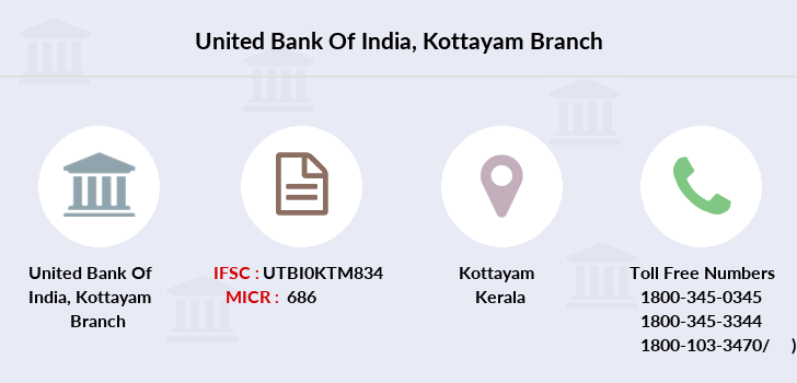 United-bank-of-india Kottayam branch