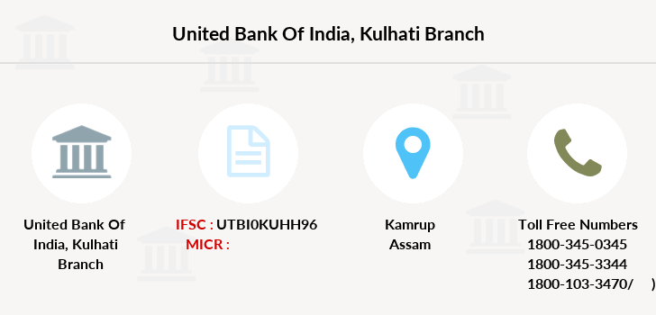 United-bank-of-india Kulhati branch