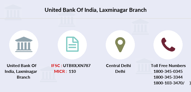 central bank of india atm in laxmi nagar