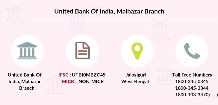 United-bank-of-india Malbazar branch