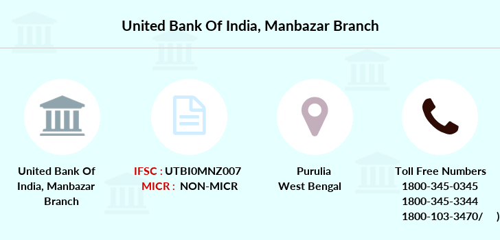 United-bank-of-india Manbazar branch