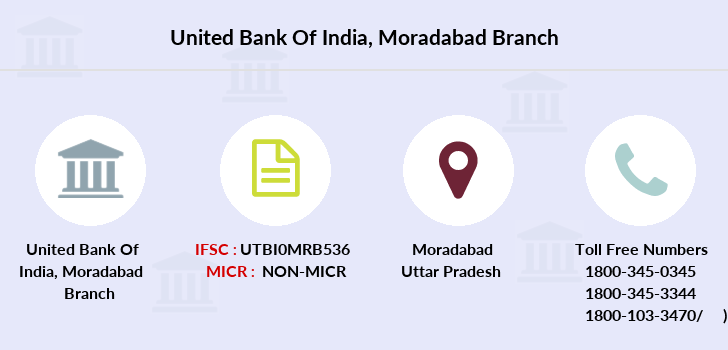 United-bank-of-india Moradabad branch