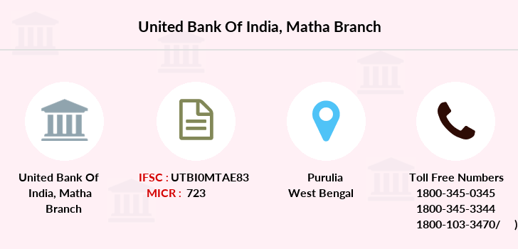 United-bank-of-india Matha branch