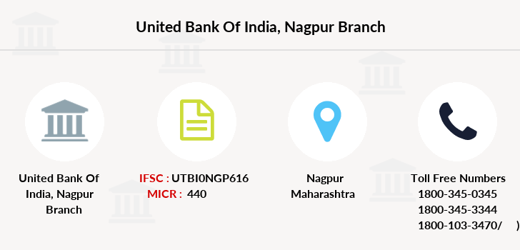 United-bank-of-india Nagpur branch
