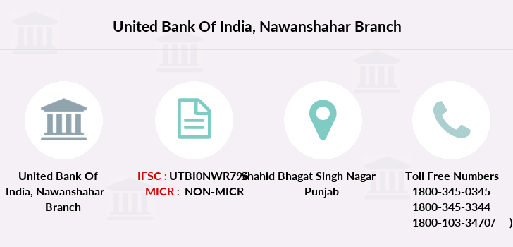 United-bank-of-india Nawanshahar branch