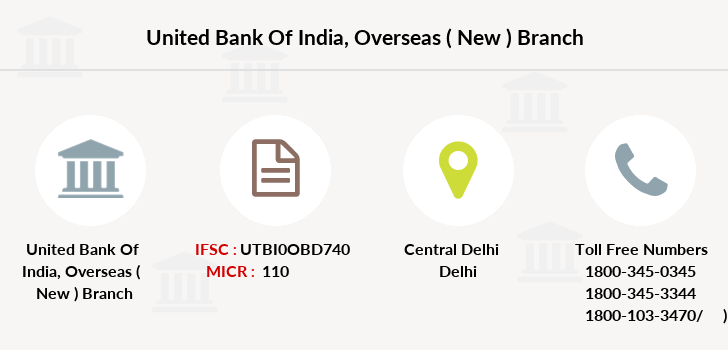 United-bank-of-india Overseas-new branch