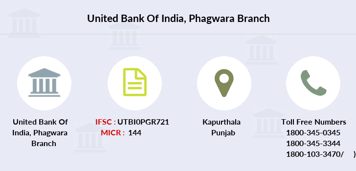 United-bank-of-india Phagwara branch