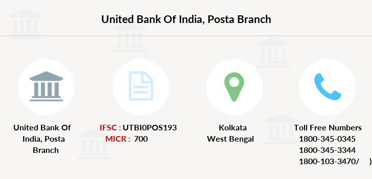 United-bank-of-india Posta branch