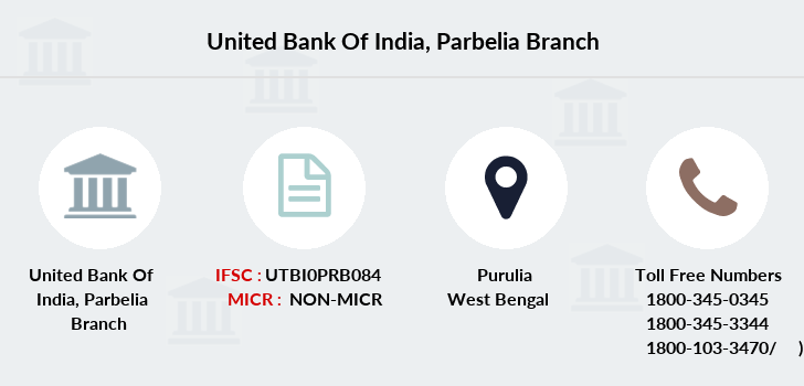 United-bank-of-india Parbelia branch