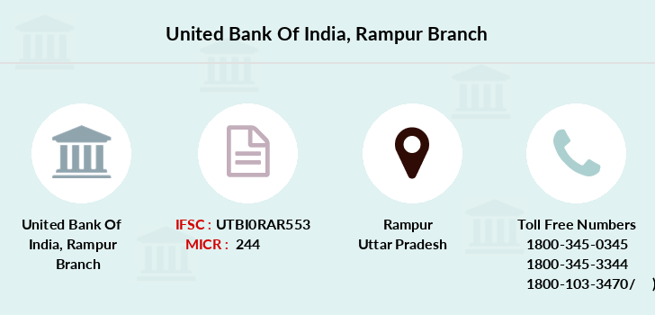 United-bank-of-india Rampur branch