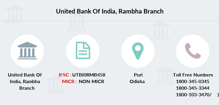 United-bank-of-india Rambha branch