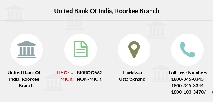 United-bank-of-india Roorkee branch