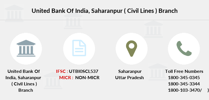 United-bank-of-india Saharanpur-civil-lines branch