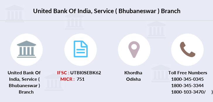 United-bank-of-india Service-bhubaneswar branch
