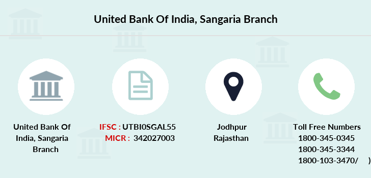 united bank of india branches in assam