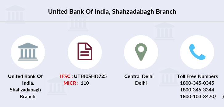 United-bank-of-india Shahzadabagh branch