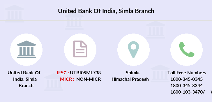 United-bank-of-india Simla branch