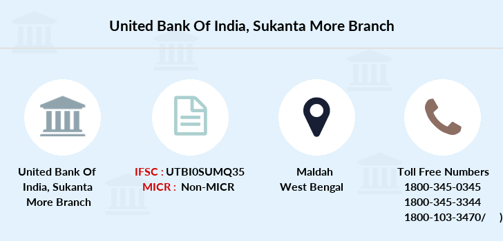 United-bank-of-india Sukanta-more branch