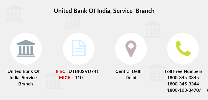 United-bank-of-india Service branch