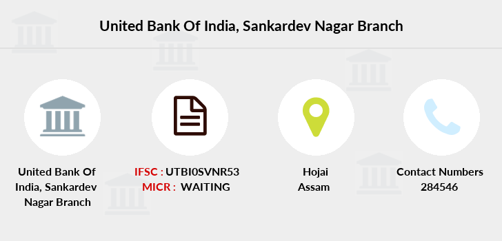 United-bank-of-india Sankardev-nagar branch