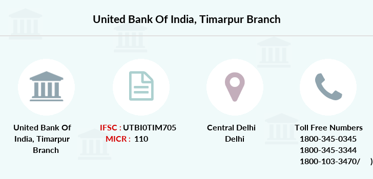 United-bank-of-india Timarpur branch