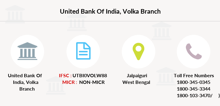 United Bank Of India Volka IFSC Code UTBI0VOLW88