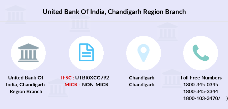 United-bank-of-india Chandigarh-region branch