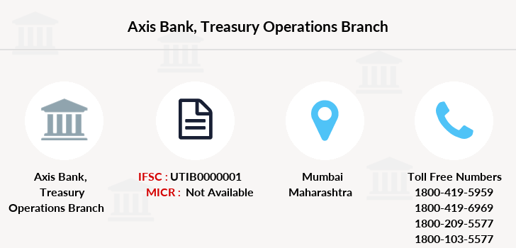 Axis-bank Treasury-operations branch