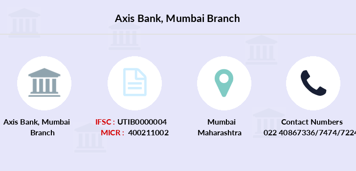 Axis-bank Mumbai branch