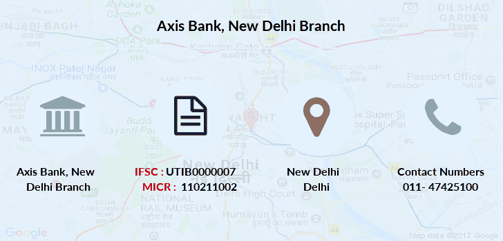 Axis-bank New-delhi branch