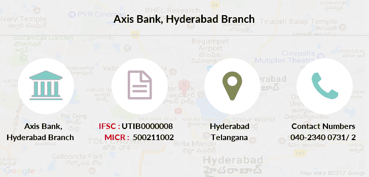 Axis-bank Hyderabad branch