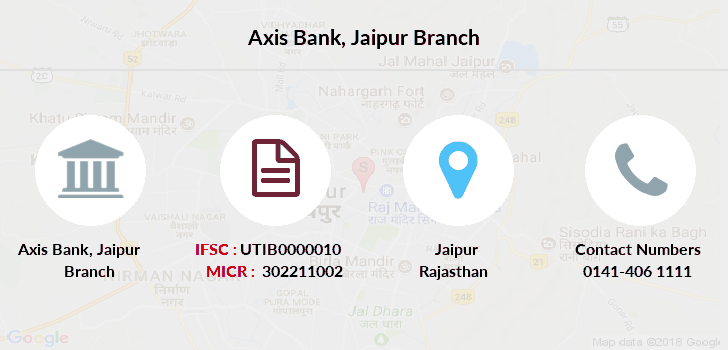 Axis-bank Jaipur branch