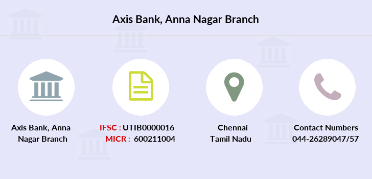 Axis-bank Anna-nagar branch