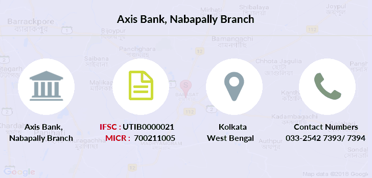 Axis-bank Nabapally branch